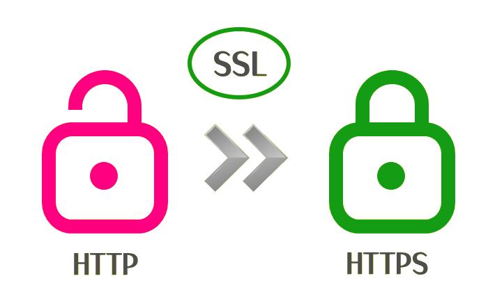 SSL化 http→https